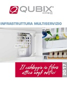 ftth iconcina